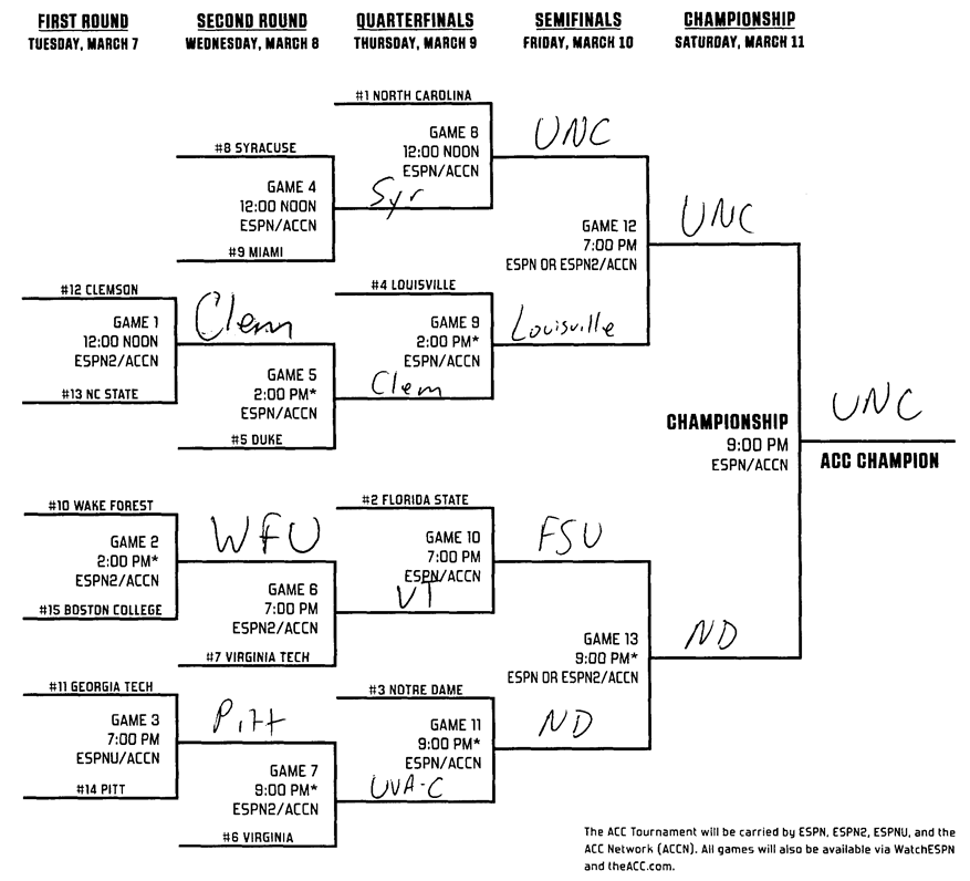 ACCbracket.png